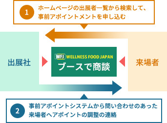 EXHIBITOR LIST & MAP 2017 | WELLNESS FOOD JAPAN 2018